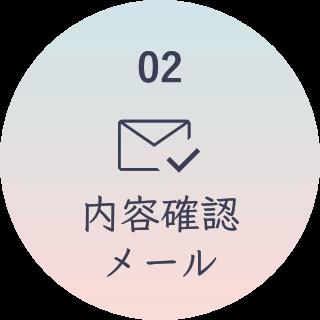 2.内容確認メール